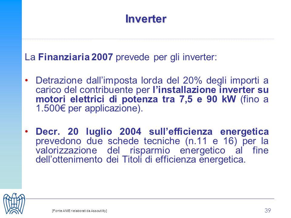 39 Inverter La Finanziaria 2007 prevede per gli inverter: Detrazione dallimposta lorda del 20% degli importi a carico del contribuente per linstallazione inverter su motori elettrici di potenza tra 7,5 e 90 kW (fino a 1.500 per applicazione).