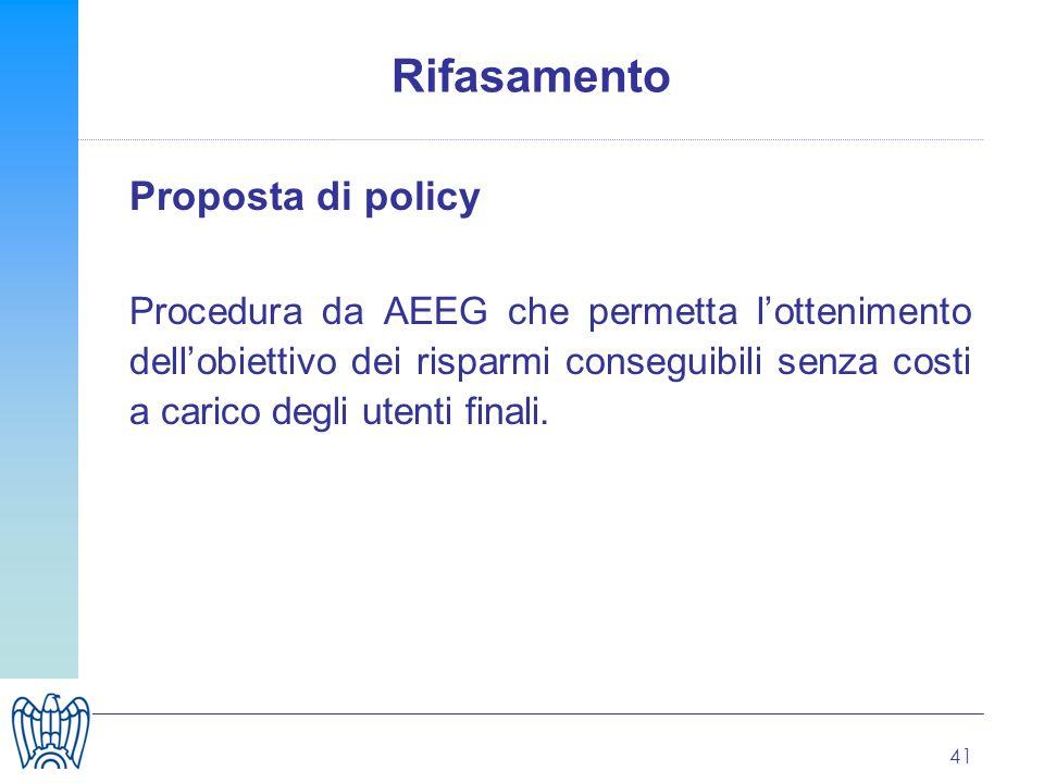 41 Rifasamento Proposta di policy Procedura da AEEG che permetta lottenimento dellobiettivo dei risparmi conseguibili senza costi a carico degli utent