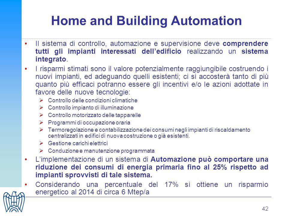 42 Home and Building Automation Il sistema di controllo, automazione e supervisione deve comprendere tutti gli impianti interessati delledificio reali