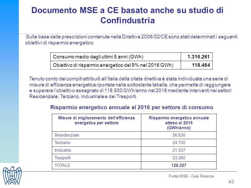 43 Documento MSE a CE basato anche su studio di Confindustria Sulla base delle prescrizioni contenute nella Direttiva 2006/32/CE sono stati determinat