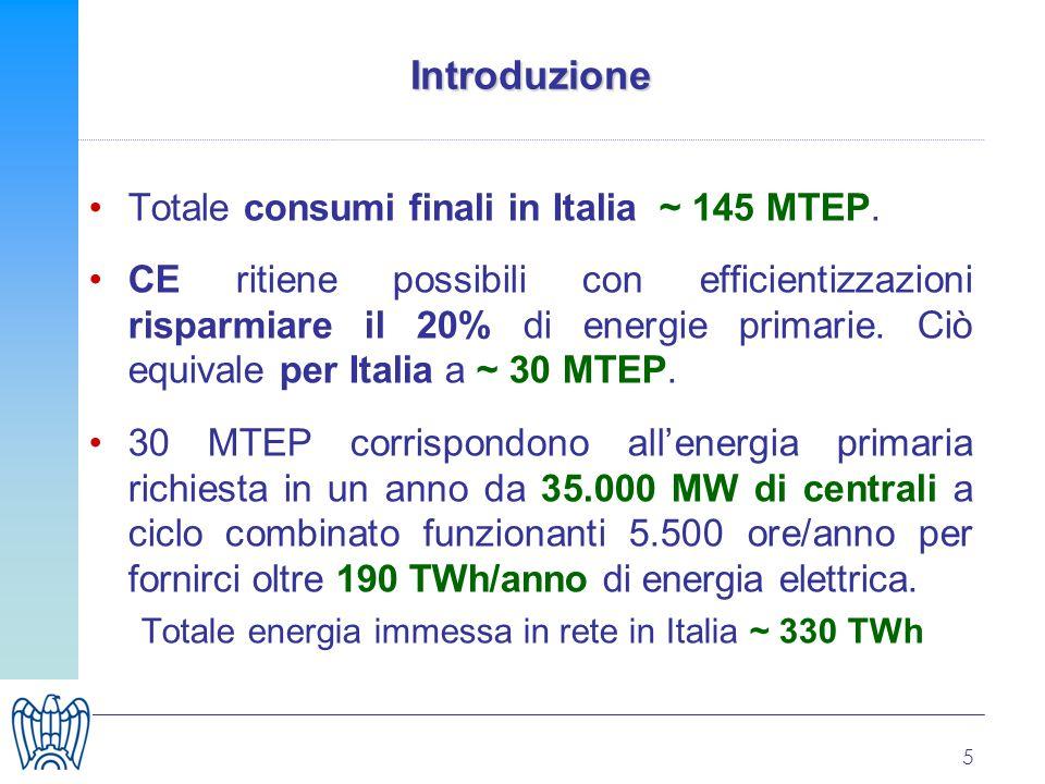5 Introduzione Totale consumi finali in Italia ~ 145 MTEP. CE ritiene possibili con efficientizzazioni risparmiare il 20% di energie primarie. Ciò equ