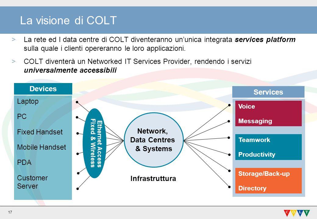 17 La visione di COLT >La rete ed I data centre di COLT diventeranno ununica integrata services platform sulla quale i clienti opereranno le loro applicazioni.