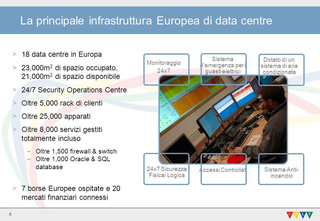 6 La principale infrastruttura Europea di data centre >18 data centre in Europa >23,000m 2 di spazio occupato, 21,000m 2 di spazio disponibile >24/7 Security Operations Centre >Oltre 5,000 rack di clienti >Oltre 25,000 apparati >Oltre 8,000 servizi gestiti totalmente incluso –Oltre 1,500 firewall & switch –Oltre 1,000 Oracle & SQL database >7 borse Europee ospitate e 20 mercati finanziari connessi Monitoraggio 24x7 Sistema demergenza per i guasti elettrici Dotato di un sistema di aria condizionata 24x7 Sicurezza Fisica/ Logica Accessi Controllati Sistema Anti- incendio