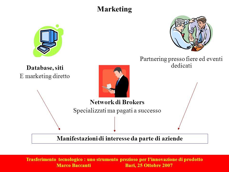 Trasferimento tecnologico : uno strumento prezioso per linnovazione di prodotto Marco Baccanti Bari, 25 Ottobre 2007 Marketing Database, siti E market