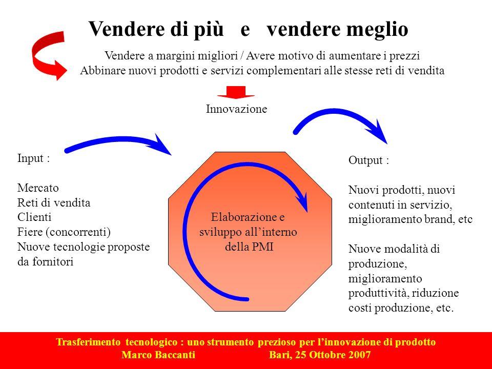 Trasferimento tecnologico : uno strumento prezioso per linnovazione di prodotto Marco Baccanti Bari, 25 Ottobre 2007 Vendere di più e vendere meglio V