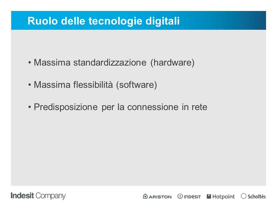 Massima standardizzazione (hardware) Massima flessibilità (software) Predisposizione per la connessione in rete
