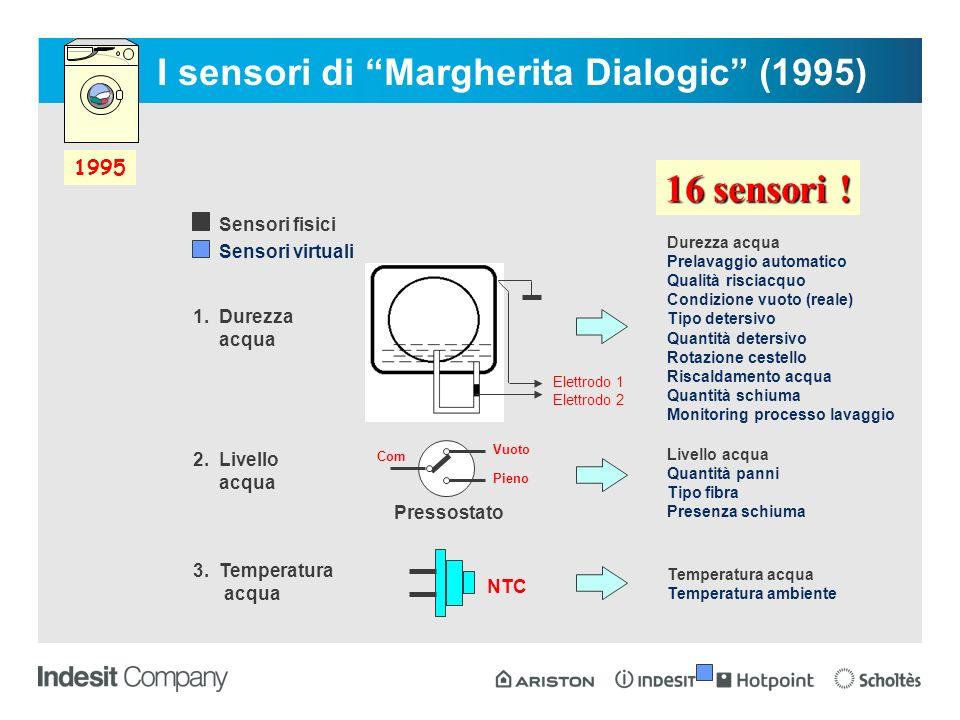 Margherita Dialogic Il primo elettrodomestico interamente digitale in grado di sfruttare la fuzzy logic per generare sensori virtuali e conferire intelligenza al prodotto Margherita Dialogic (1995)
