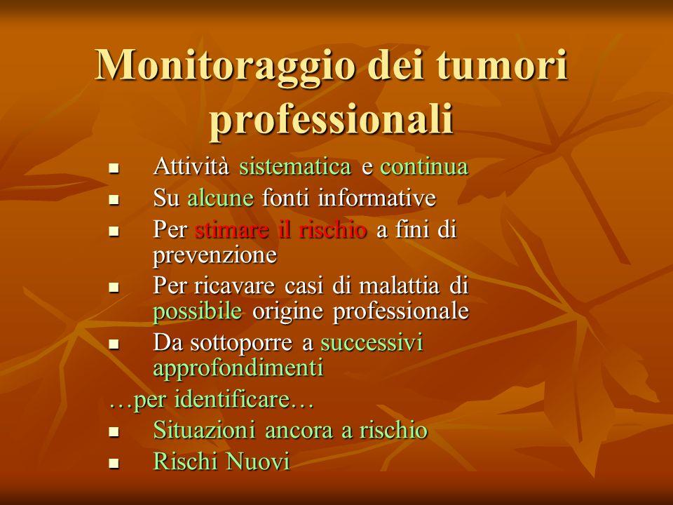 Monitoraggio dei tumori professionali Attività sistematica e continua Attività sistematica e continua Su alcune fonti informative Su alcune fonti info