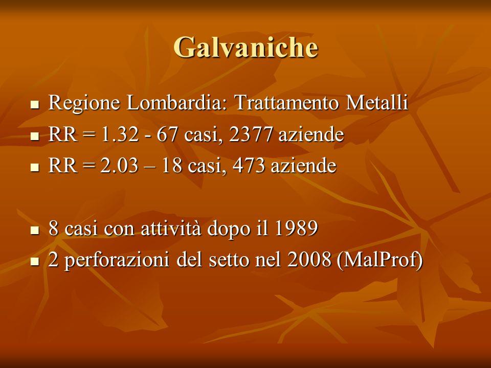 Galvaniche Regione Lombardia: Trattamento Metalli Regione Lombardia: Trattamento Metalli RR = 1.32 - 67 casi, 2377 aziende RR = 1.32 - 67 casi, 2377 a