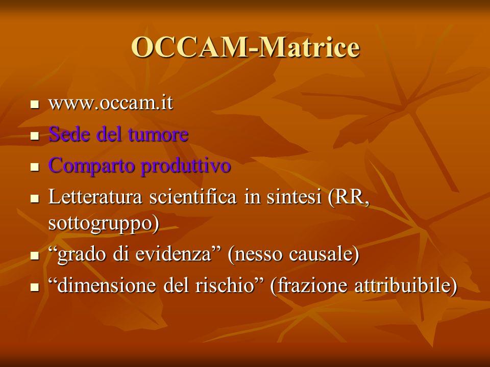 OCCAM-Matrice www.occam.it www.occam.it Sede del tumore Sede del tumore Comparto produttivo Comparto produttivo Letteratura scientifica in sintesi (RR