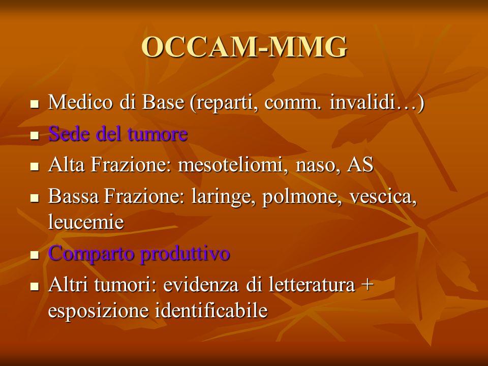OCCAM-MMG Medico di Base (reparti, comm. invalidi…) Medico di Base (reparti, comm. invalidi…) Sede del tumore Sede del tumore Alta Frazione: mesotelio