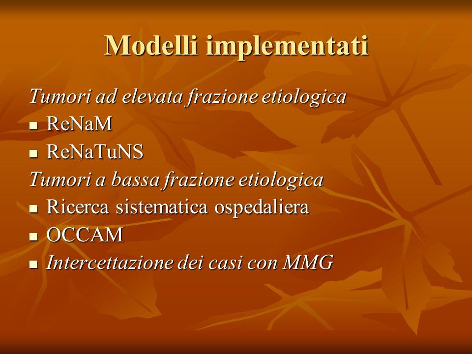 Modelli implementati Tumori ad elevata frazione etiologica ReNaM ReNaM ReNaTuNS ReNaTuNS Tumori a bassa frazione etiologica Ricerca sistematica ospeda