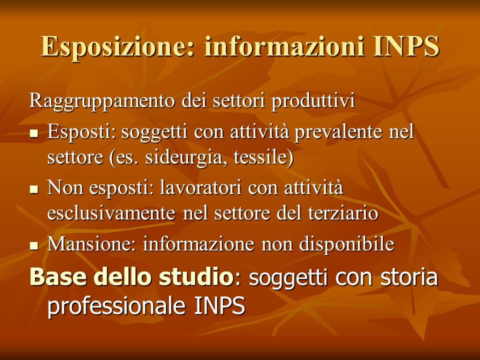 Esposizione: informazioni INPS Raggruppamento dei settori produttivi Esposti: soggetti con attività prevalente nel settore (es. sideurgia, tessile) Es