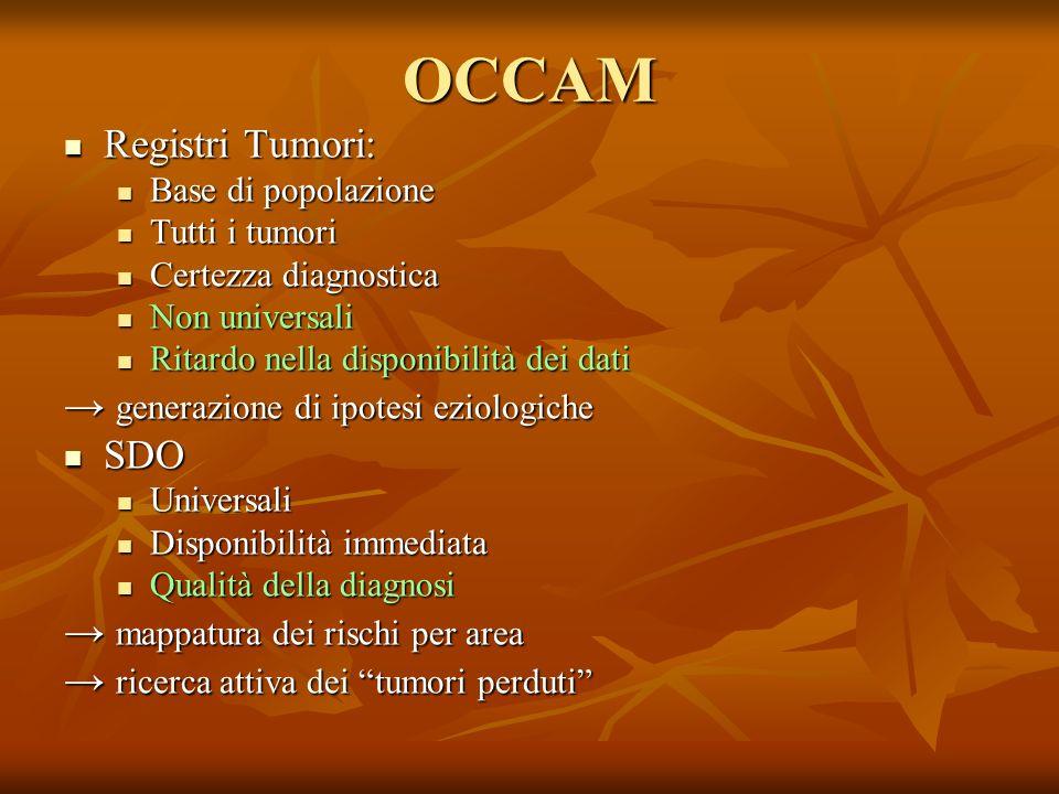 OCCAM Registri Tumori: Registri Tumori: Base di popolazione Base di popolazione Tutti i tumori Tutti i tumori Certezza diagnostica Certezza diagnostic