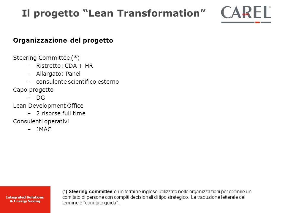Integrated Solutions & Energy Saving Organizzazione del progetto Steering Committee (*) –Ristretto: CDA + HR –Allargato: Panel –consulente scientifico