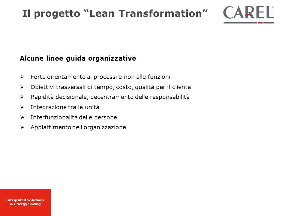 Integrated Solutions & Energy Saving Alcune linee guida organizzative Forte orientamento ai processi e non alle funzioni Obiettivi trasversali di temp