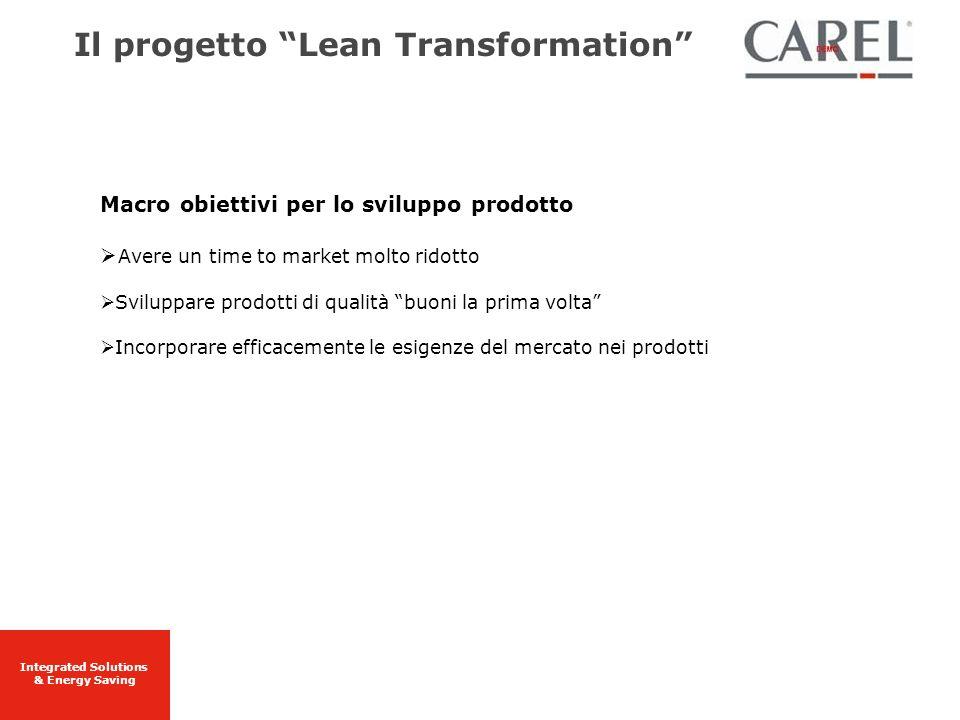 Integrated Solutions & Energy Saving Il progetto Lean Transformation Macro obiettivi per lo sviluppo prodotto Avere un time to market molto ridotto Sv