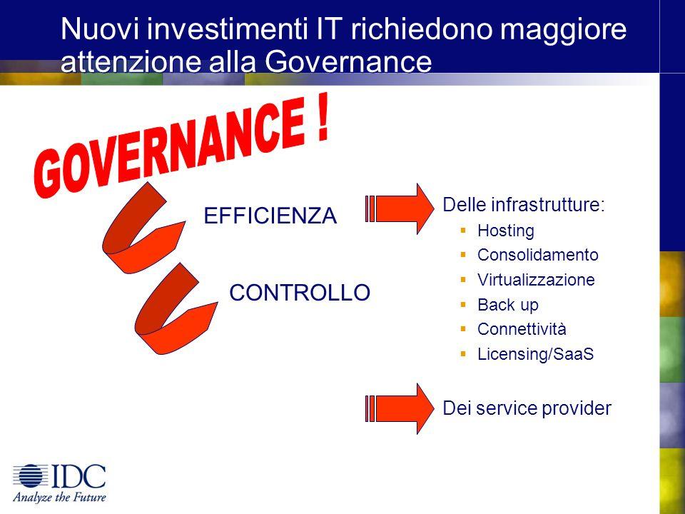Nuovi investimenti IT richiedono maggiore attenzione alla Governance EFFICIENZA CONTROLLO Delle infrastrutture: Hosting Consolidamento Virtualizzazione Back up Connettività Licensing/SaaS Dei service provider