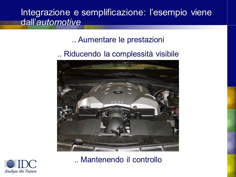 Integrazione e semplificazione: lesempio viene dallautomotive..