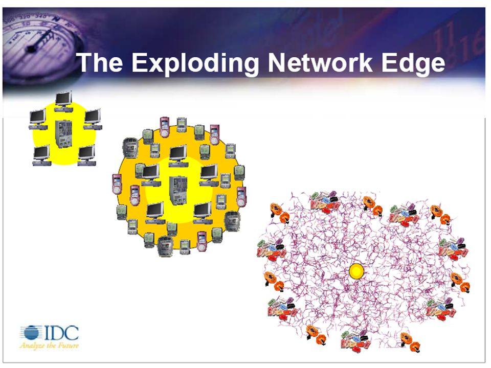 Lestensione della rete