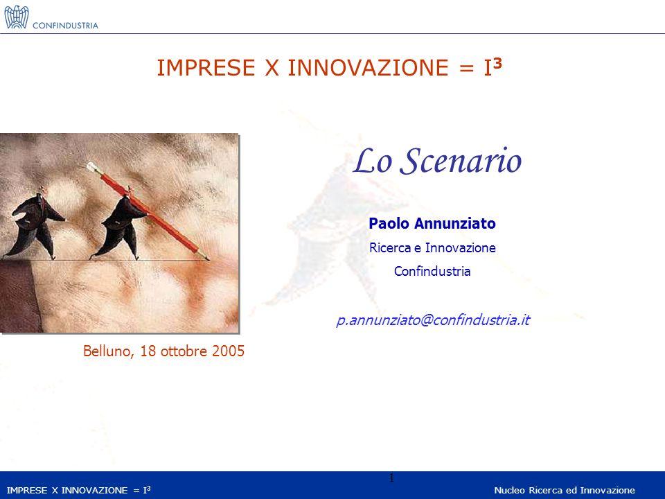IMPRESE X INNOVAZIONE = I 3 Nucleo Ricerca ed Innovazione 1 IMPRESE X INNOVAZIONE = I 3 Lo Scenario Paolo Annunziato Ricerca e Innovazione Confindustria p.annunziato@confindustria.it Belluno, 18 ottobre 2005