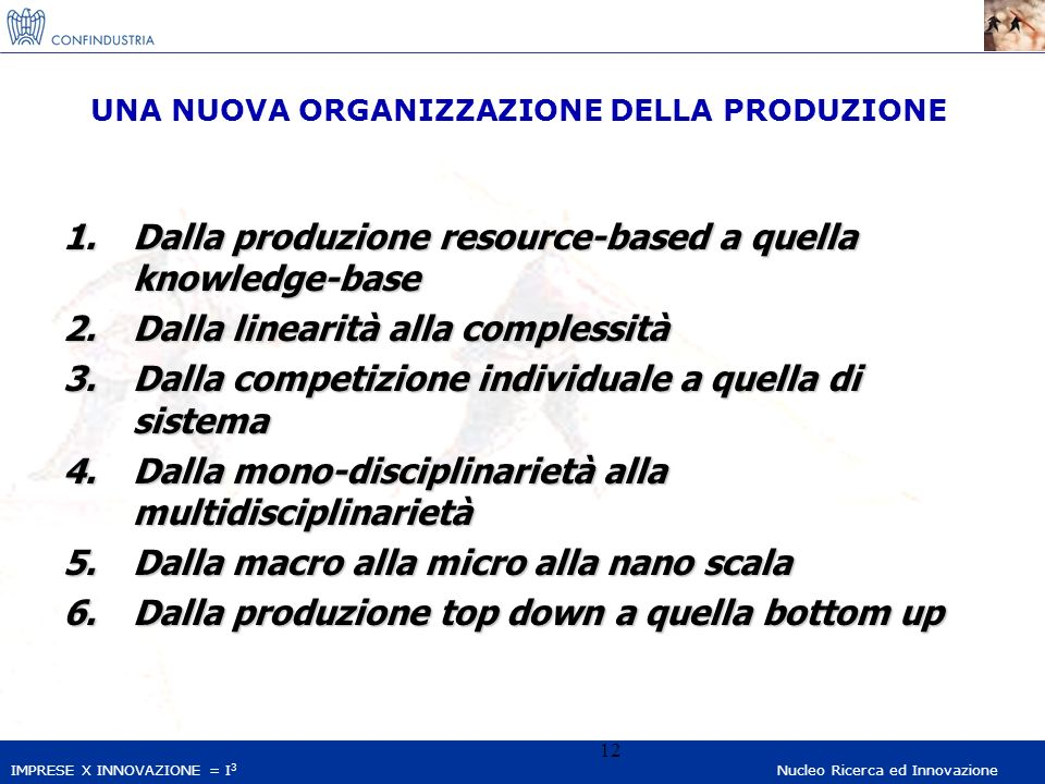 IMPRESE X INNOVAZIONE = I 3 Nucleo Ricerca ed Innovazione 12 UNA NUOVA ORGANIZZAZIONE DELLA PRODUZIONE 1.Dalla produzione resource-based a quella knowledge-base 2.Dalla linearità alla complessità 3.Dalla competizione individuale a quella di sistema 4.Dalla mono-disciplinarietà alla multidisciplinarietà 5.Dalla macro alla micro alla nano scala 6.Dalla produzione top down a quella bottom up