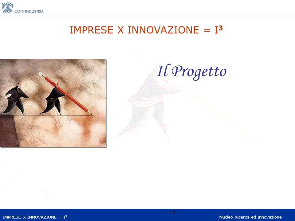 IMPRESE X INNOVAZIONE = I 3 Nucleo Ricerca ed Innovazione 18 IMPRESE X INNOVAZIONE = I 3 Il Progetto