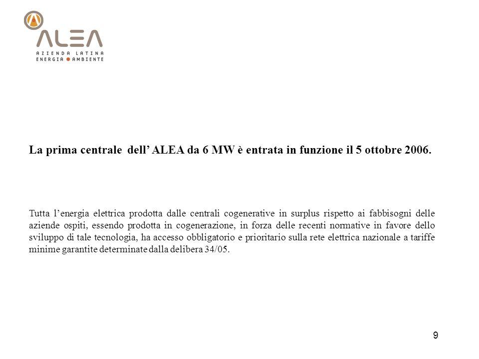 9 La prima centrale dell ALEA da 6 MW è entrata in funzione il 5 ottobre 2006. Tutta lenergia elettrica prodotta dalle centrali cogenerative in surplu