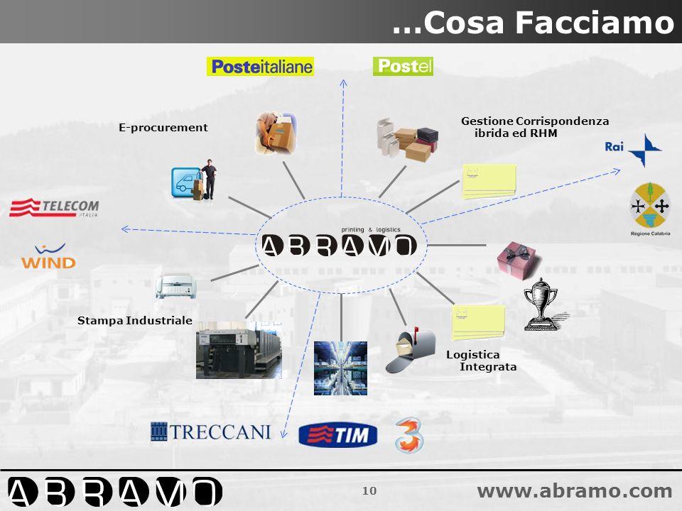 10 www.abramo.com Logistica Integrata Gestione Corrispondenza ibrida ed RHM …Cosa Facciamo E-procurement Stampa Industriale
