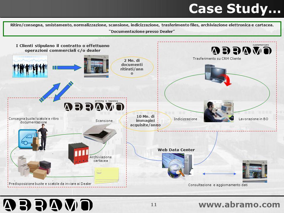 11 www.abramo.com Indicizzazione Web Data Center Trasferimento su CRM Cliente Consultazione e aggiornamento dati Predisposizione buste e scatole da in