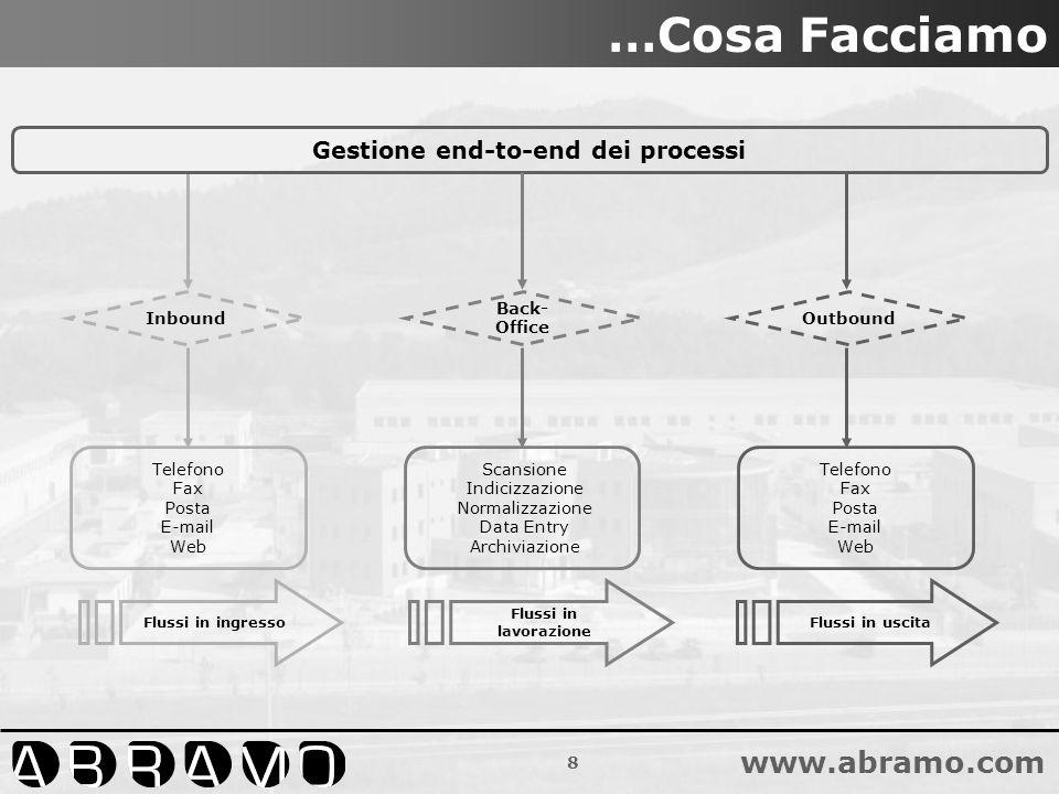 8 www.abramo.com Scansione Indicizzazione Normalizzazione Data Entry Archiviazione Telefono Fax Posta E-mail Web Flussi in lavorazione Flussi in uscit