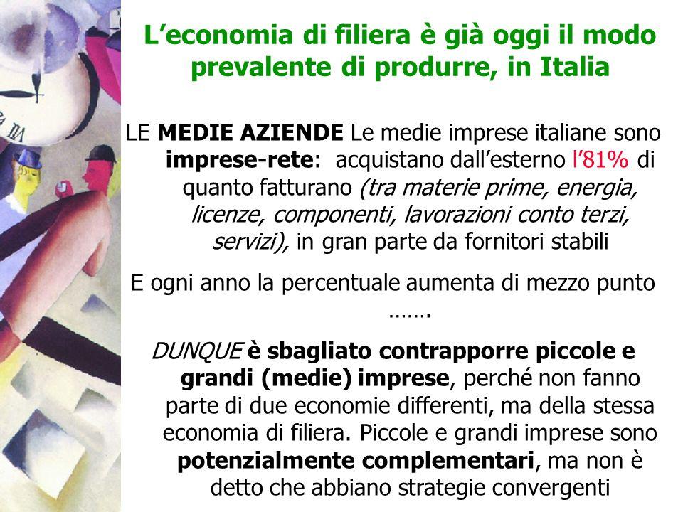 Leconomia di filiera è già oggi il modo prevalente di produrre, in Italia LE MEDIE AZIENDE Le medie imprese italiane sono imprese-rete: acquistano dal