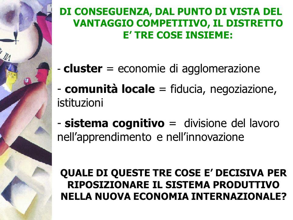 - cluster = economie di agglomerazione - comunità locale = fiducia, negoziazione, istituzioni - sistema cognitivo = divisione del lavoro nellapprendim