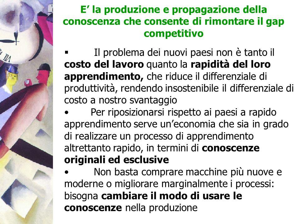 E la produzione e propagazione della conoscenza che consente di rimontare il gap competitivo Il problema dei nuovi paesi non è tanto il costo del lavo