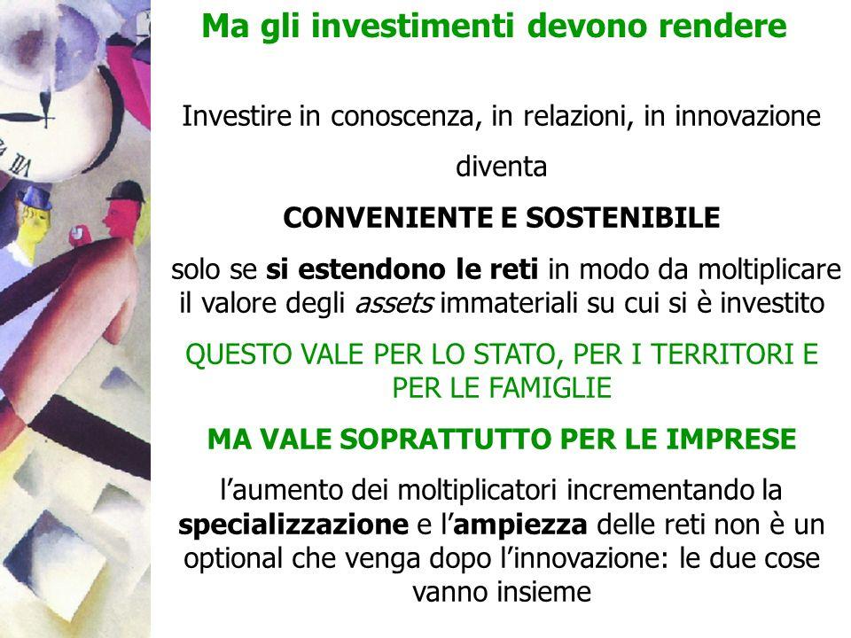 Ma gli investimenti devono rendere Investire in conoscenza, in relazioni, in innovazione diventa CONVENIENTE E SOSTENIBILE solo se si estendono le ret