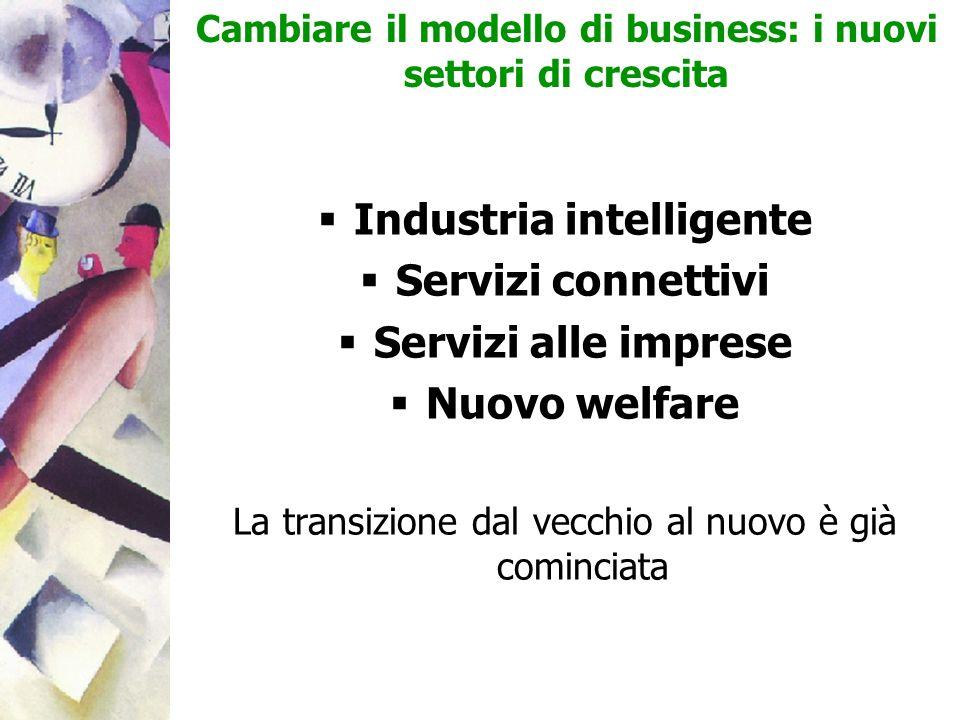 Industria intelligente Servizi connettivi Servizi alle imprese Nuovo welfare La transizione dal vecchio al nuovo è già cominciata Cambiare il modello