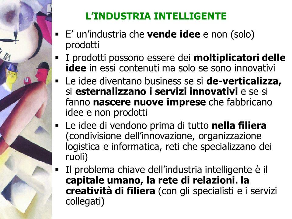 E unindustria che vende idee e non (solo) prodotti I prodotti possono essere dei moltiplicatori delle idee in essi contenuti ma solo se sono innovativ