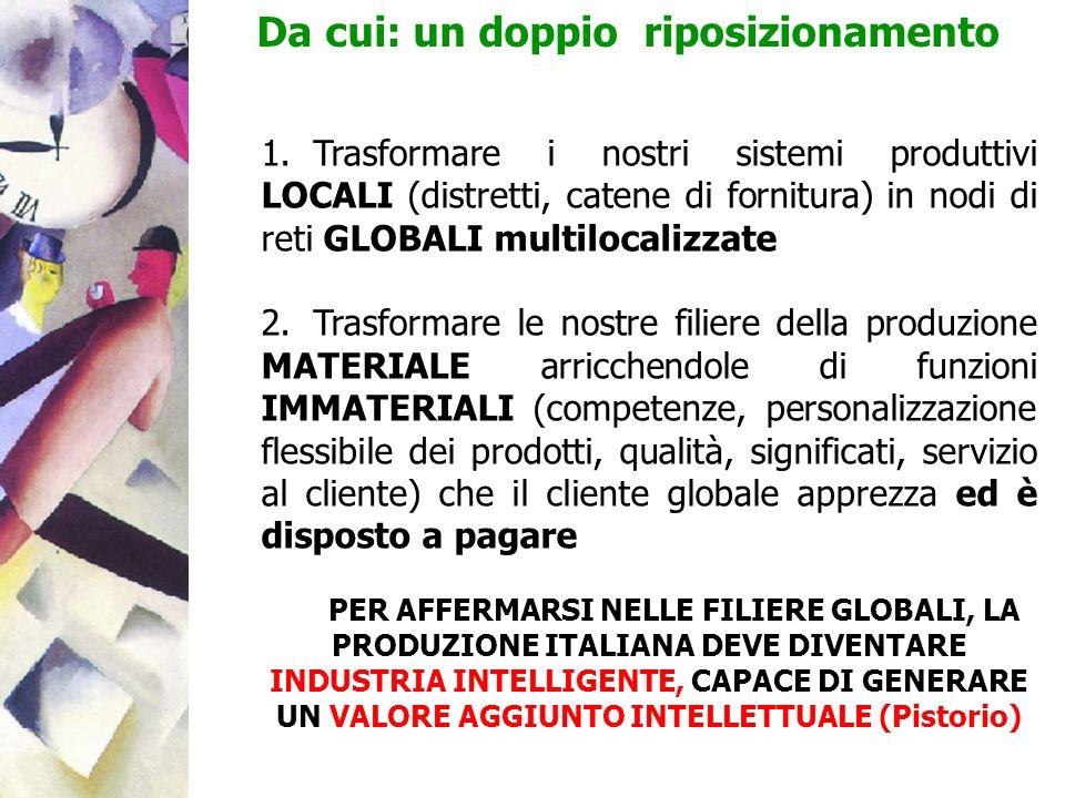 1.Trasformare i nostri sistemi produttivi LOCALI (distretti, catene di fornitura) in nodi di reti GLOBALI multilocalizzate 2.Trasformare le nostre fil