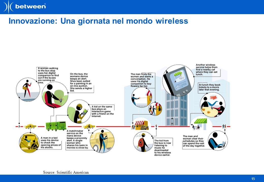 15 Innovazione: Una giornata nel mondo wireless Source: Scientific American
