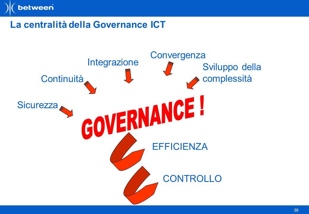 20 La centralità della Governance ICT Sicurezza Continuità Integrazione Convergenza Sviluppo della complessità EFFICIENZA CONTROLLO
