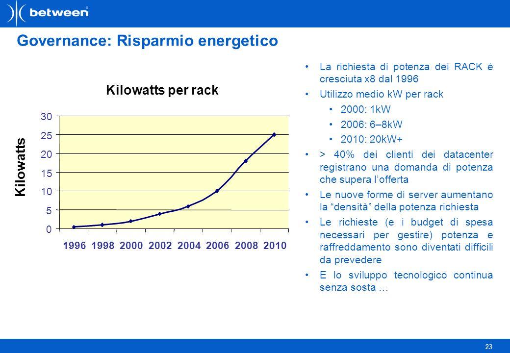 23 La richiesta di potenza dei RACK è cresciuta x8 dal 1996 Utilizzo medio kW per rack 2000: 1kW 2006: 6–8kW 2010: 20kW+ > 40% dei clienti dei datacenter registrano una domanda di potenza che supera lofferta Le nuove forme di server aumentano la densità della potenza richiesta Le richieste (e i budget di spesa necessari per gestire) potenza e raffreddamento sono diventati difficili da prevedere E lo sviluppo tecnologico continua senza sosta … Kilowatts per rack 0 5 10 15 20 25 30 19961998200020022004200620082010 Kilowatts Governance: Risparmio energetico