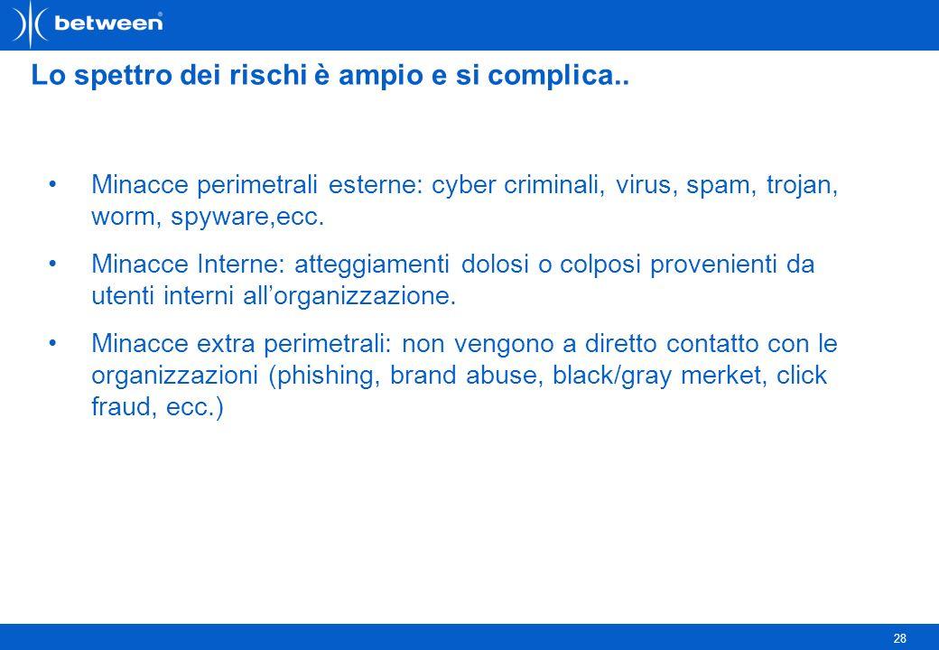 28 Minacce perimetrali esterne: cyber criminali, virus, spam, trojan, worm, spyware,ecc.