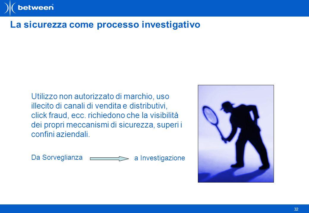32 La sicurezza come processo investigativo Utilizzo non autorizzato di marchio, uso illecito di canali di vendita e distributivi, click fraud, ecc.