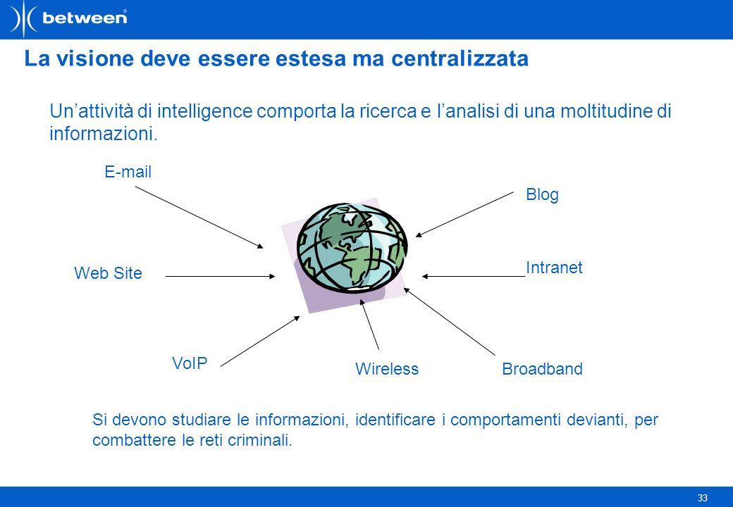 33 La visione deve essere estesa ma centralizzata Unattività di intelligence comporta la ricerca e lanalisi di una moltitudine di informazioni.