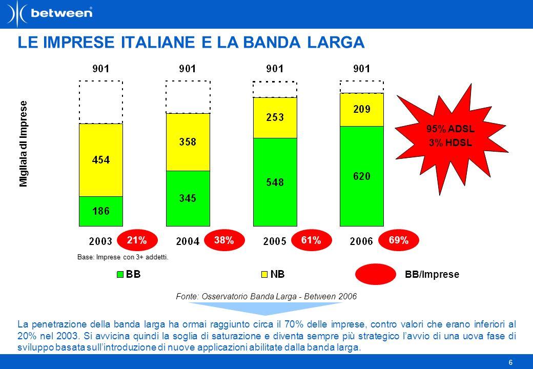 6 LE IMPRESE ITALIANE E LA BANDA LARGA La penetrazione della banda larga ha ormai raggiunto circa il 70% delle imprese, contro valori che erano inferiori al 20% nel 2003.
