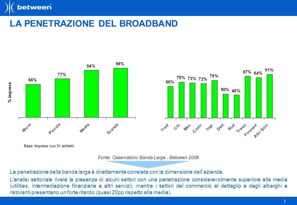 7 LA PENETRAZIONE DEL BROADBAND La penetrazione della banda larga è direttamente correlata con la dimensione dell azienda.