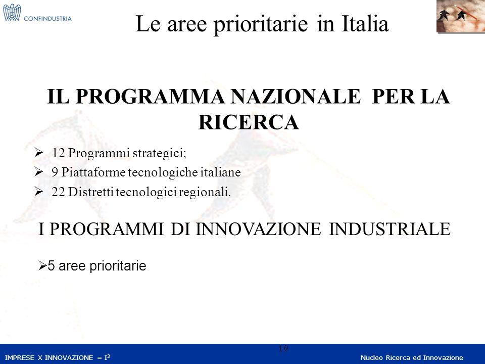 IMPRESE X INNOVAZIONE = I 3 Nucleo Ricerca ed Innovazione 19 IL PROGRAMMA NAZIONALE PER LA RICERCA 12 Programmi strategici; 9 Piattaforme tecnologiche italiane 22 Distretti tecnologici regionali.