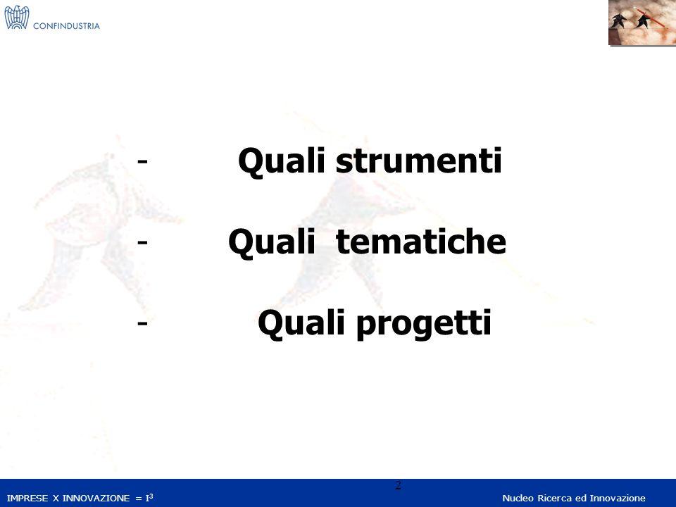 IMPRESE X INNOVAZIONE = I 3 Nucleo Ricerca ed Innovazione 2 - Quali strumenti - Quali tematiche - Quali progetti