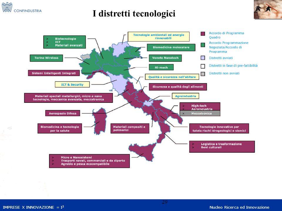 IMPRESE X INNOVAZIONE = I 3 Nucleo Ricerca ed Innovazione 29 I distretti tecnologici