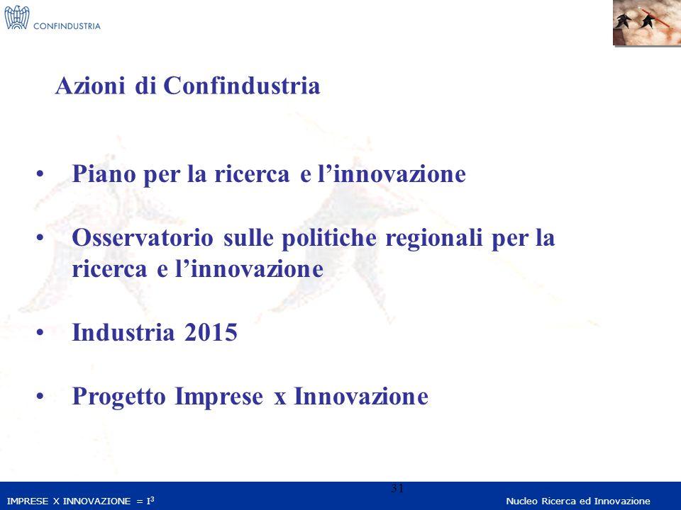 Nucleo Ricerca ed Innovazione 31 Azioni di Confindustria Piano per la ricerca e linnovazione Osservatorio sulle politiche regionali per la ricerca e linnovazione Industria 2015 Progetto Imprese x Innovazione